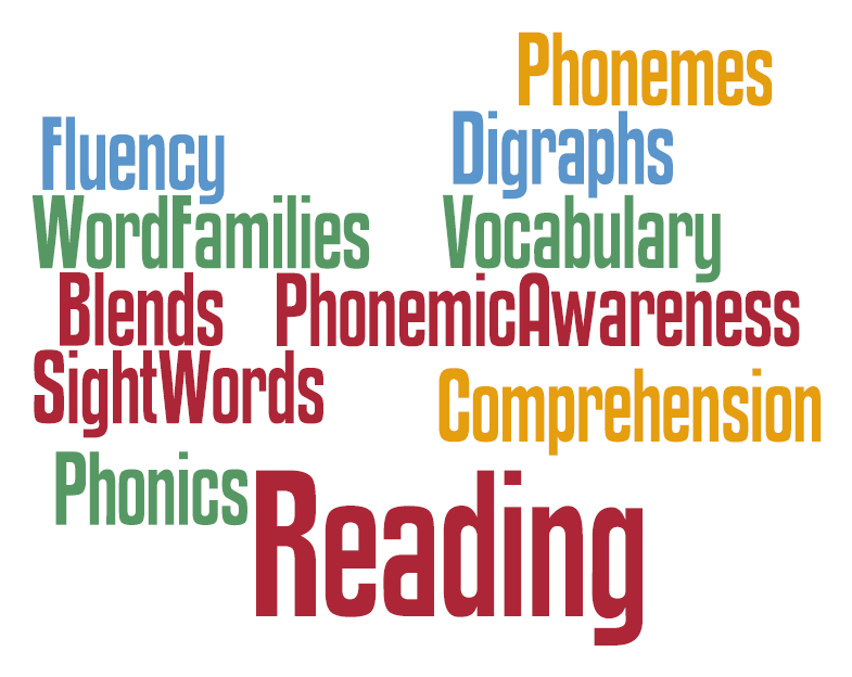 Cheat Sheet of Reading Terms - Red Apple Reading